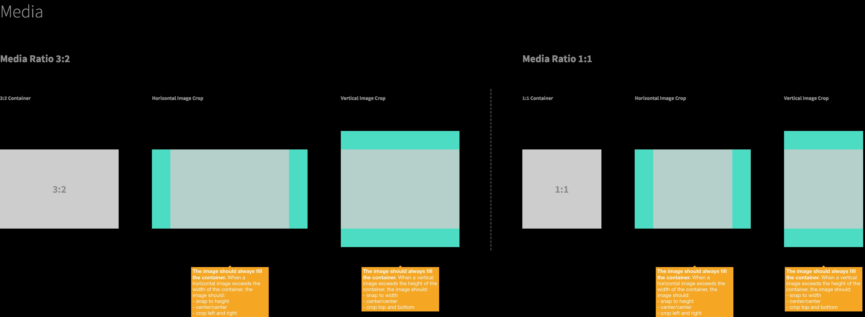 DesignSystem_Media@2x